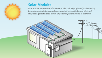 how-solar-works - Copy